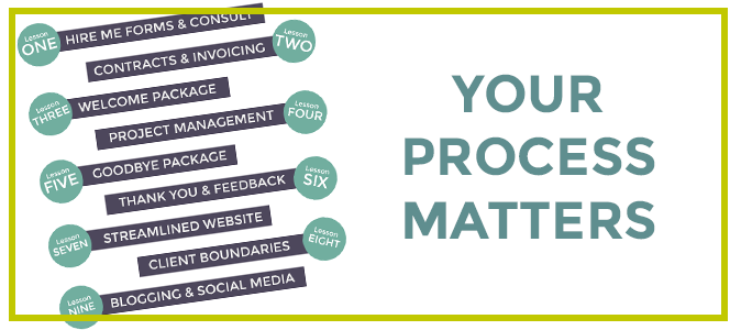 Your Process Matters
